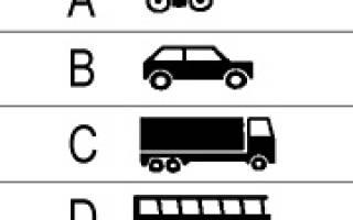 Автомобиль категории с