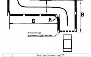 Эстакада размеры на автодроме