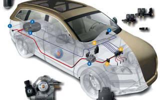 Газовое оборудование автомобиля