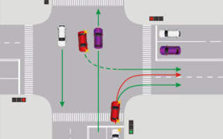Правила поворота направо на перекрестке