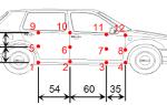 Механизм образования повреждений на автомобиле
